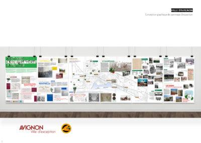 Ville d'Avignon - Panneaux d'exposition